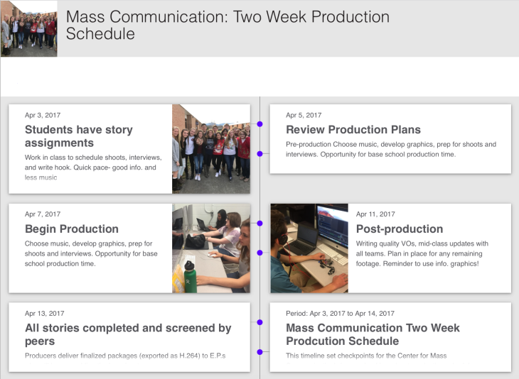 Mass Comm Timeline